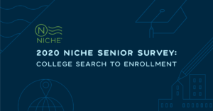 2020 Niche Senior Survey - College Search to Enrollment